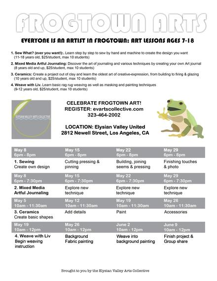 Frog Town Arts
